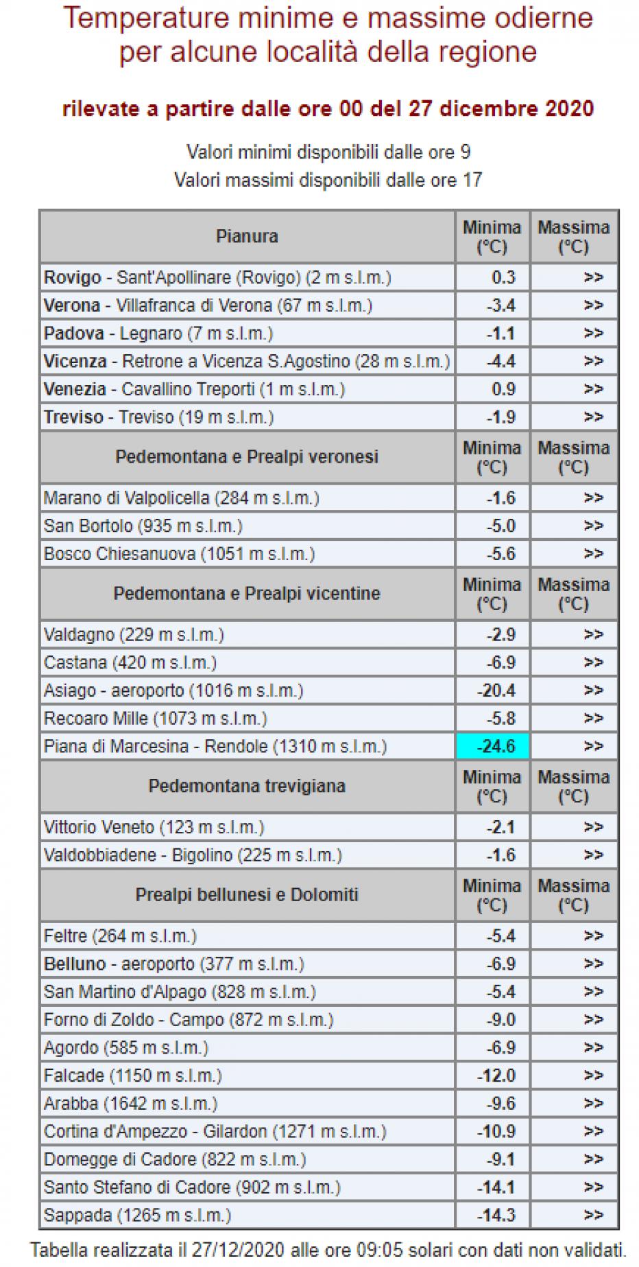 Temperature minime della scorsa notte nelle località normalmente più fredde del Veneto